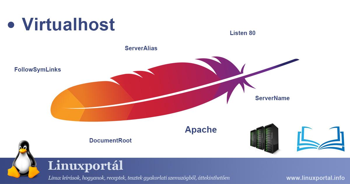 Virtualhost Encyclopedia Linux Portal