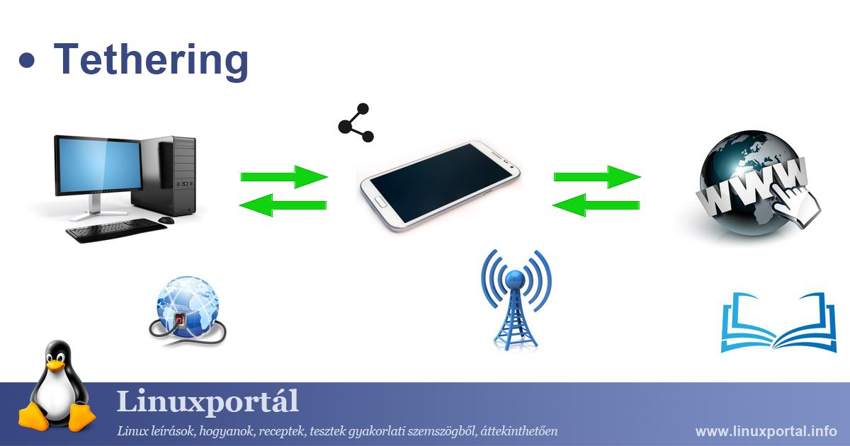 Tethering | Linux Portal