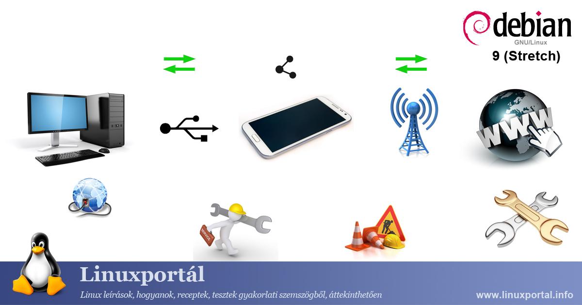 Tethering - Sharing Mobile Internet on a Desktop Linux Portal