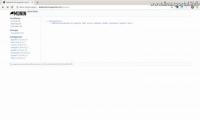 Munin - Home page