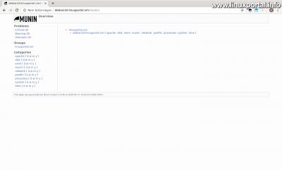 Munin - Kezdőoldal Debian 10-en